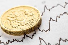 「英国の特徴」と値動きが荒くデイトレ向き「ポンド/円(GBP/JPY)」