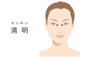 目の周りの血流改善するツボ「清明」