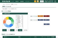 松井証券の投資信託の解説!「投信工房」が資産運用をしっかりサポート