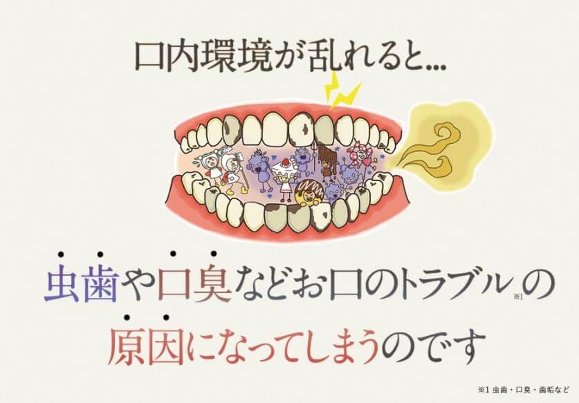 口内環境の乱れ