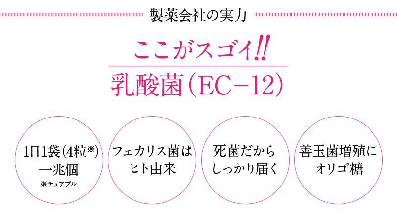久光製薬の乳酸菌EC-12はこんなサプリ!