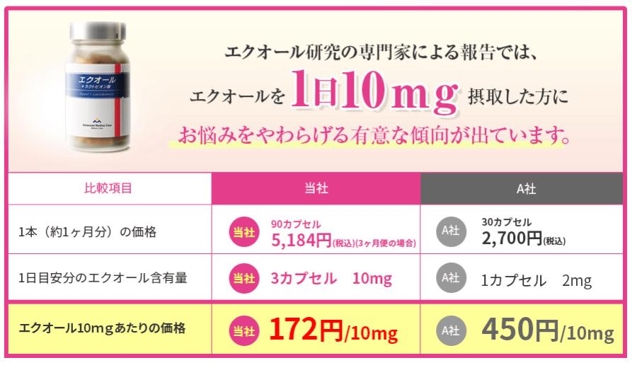 エクオール+ラクトビオン酸の価格は?