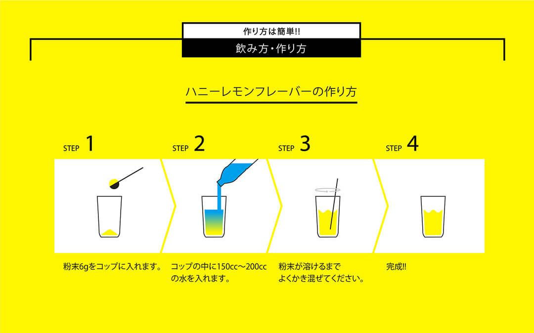 スウィッチェルハニーレモン作り方・飲み方