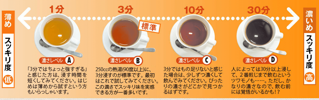 美爽煌茶のおいしい入れ方、飲み方