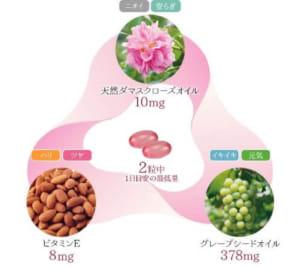 美容・健康をサポートするビタミンEとグレープシードオイルを配合